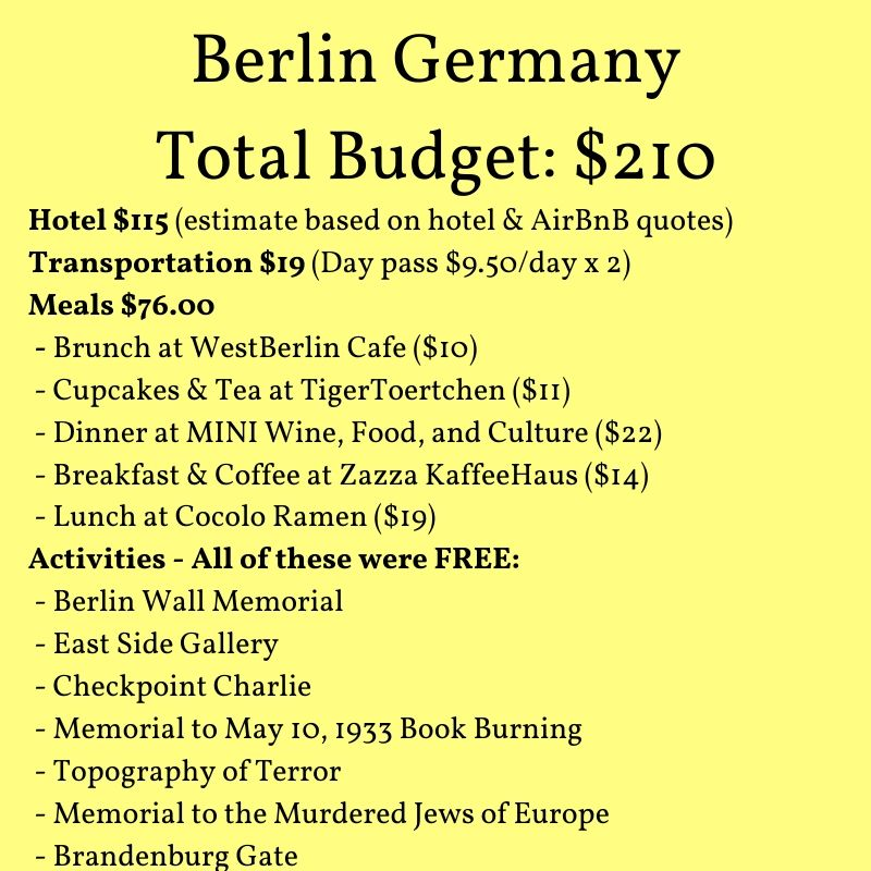Budget details of a weekend in Berlin